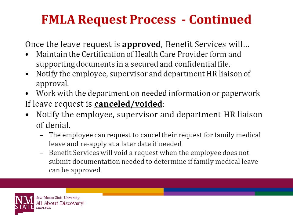 Family Medical Leave Act Fmla Supervisor Training Ppt Download