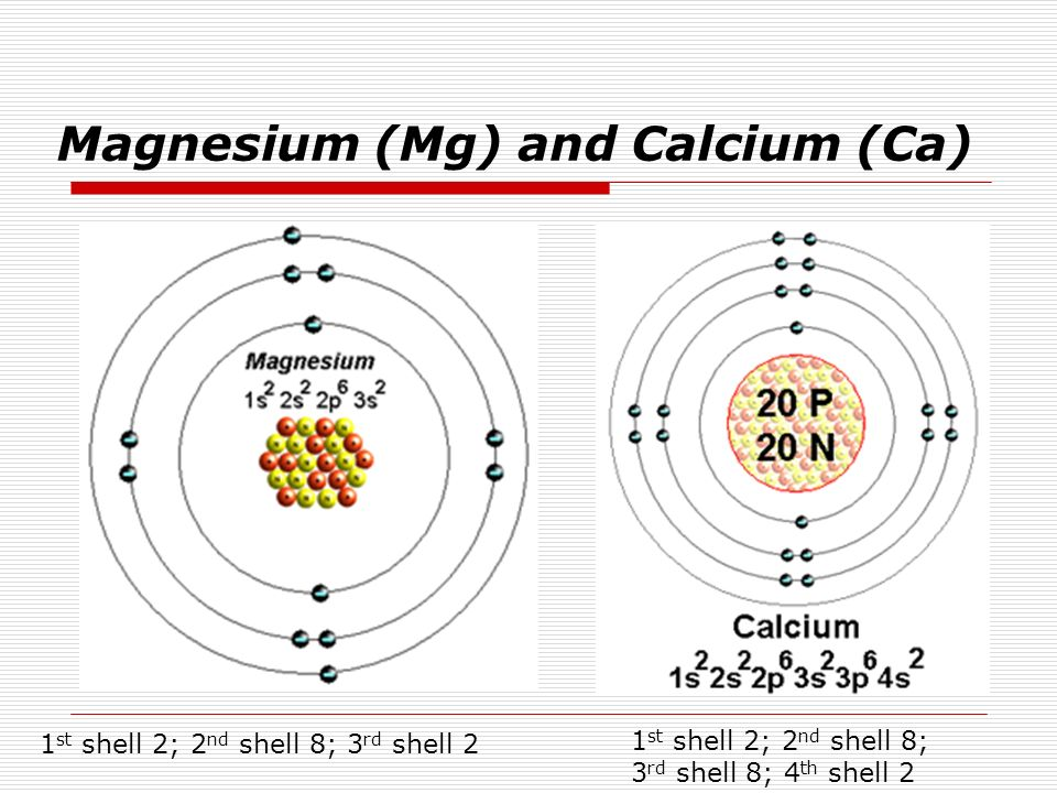 Bohr rutherford and lewis dot diagrams bohr rutherford diagrams a 6 magnesium mg and calcium ca 1 st shell 2 2 nd shell 8 3 rd shell 2 1 st shell 2 2 nd shell 8 3 rd shell 8 4 th shell 2 ccuart Gallery