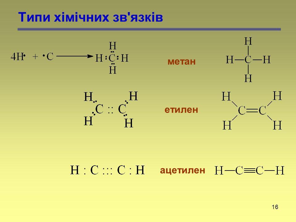 16 Типи хімічних зв'язків метан етилен ацетилен