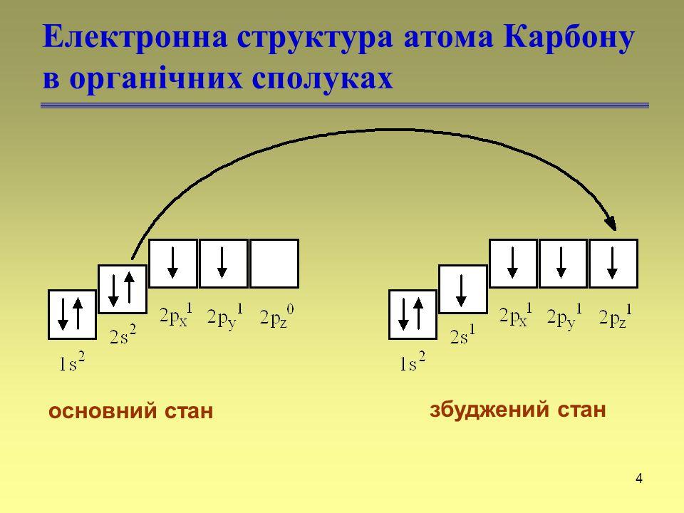 4 основний стан збуджений стан Електронна структура атома Карбону в органічних сполуках