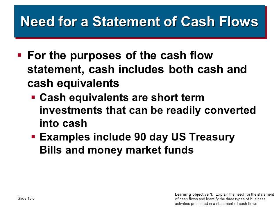 a statement of cash flows