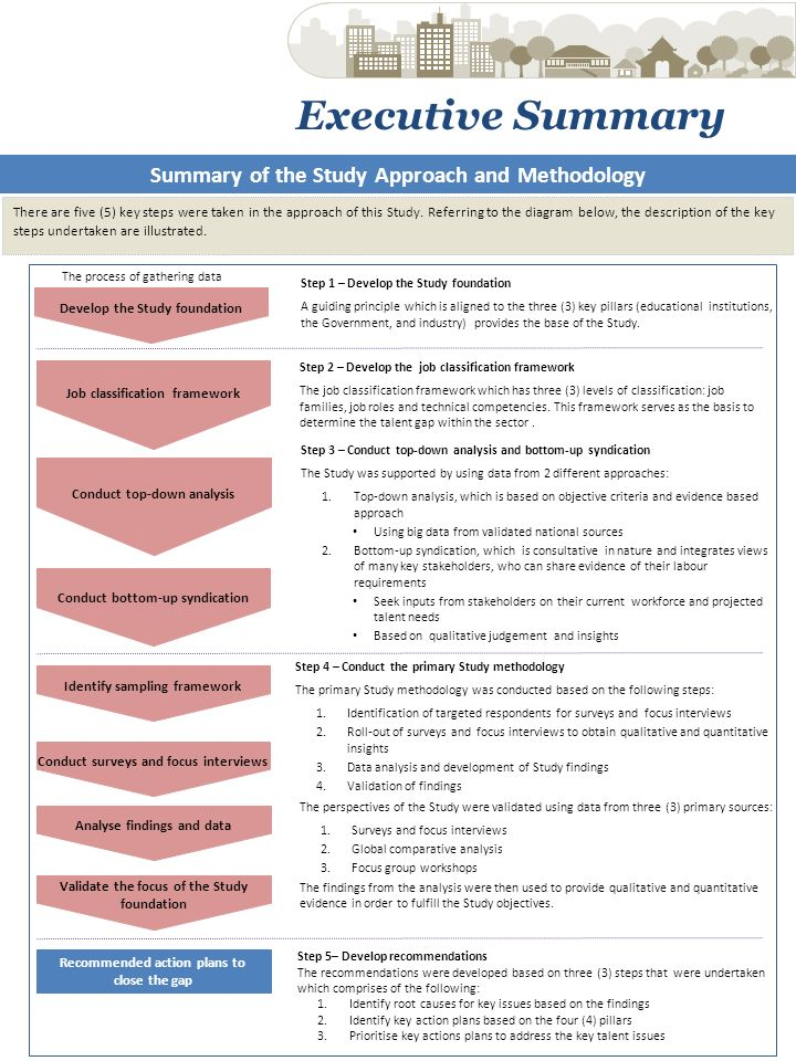 Summary of the Study Approach and Methodology There are five (5) key steps were taken in the approach of this Study.