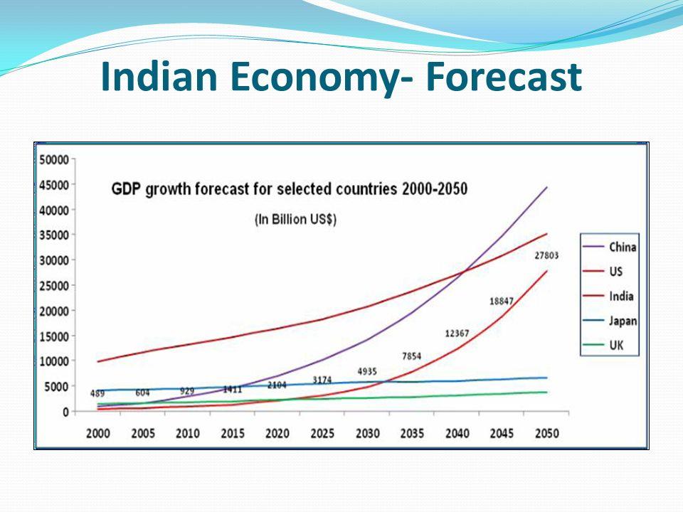 Indian Economy- Forecast