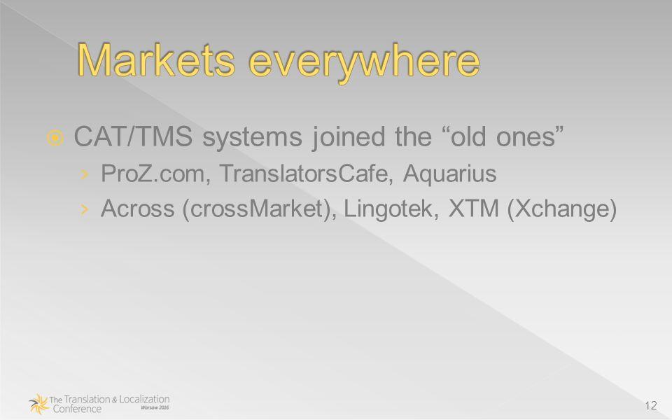  CAT/TMS systems joined the old ones › ProZ.com, TranslatorsCafe, Aquarius › Across (crossMarket), Lingotek, XTM (Xchange) 12