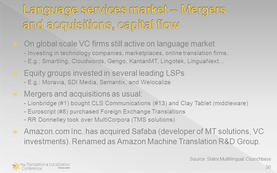 30 Source: Slator,Multilingual, Crunchbase  On global scale VC firms still active on language market - Investing in technology companies, marketplaces, online translation firms.