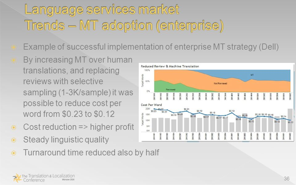 36  Example of successful implementation of enterprise MT strategy (Dell)  By increasing MT over human translations, and replacing reviews with selective sampling (1-3K/sample) it was possible to reduce cost per word from $0.23 to $0.12  Cost reduction => higher profit  Steady linguistic quality  Turnaround time reduced also by half