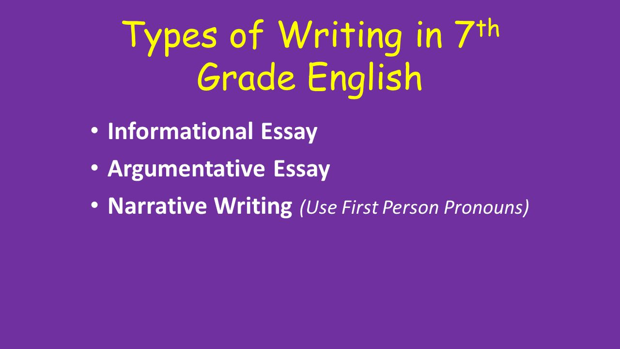 7th grade english essay questions 7th grade english language arts standards 2009-2010 implementation, internet resources for teachers and students, children and parents.