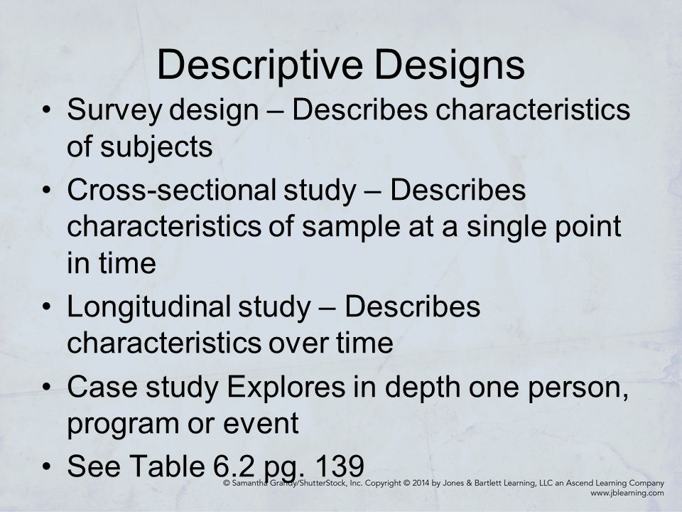 descriptive research design thesis An abstract in descriptive research 1 2 ebissa bekele abate professor k durga bhavani dept of english, osmania university, hyderabad, india email: barnabas_bekele@yahoocom abstract the purpose of this article is to present relevant concepts on one of the most important part of research paper, an abstract.