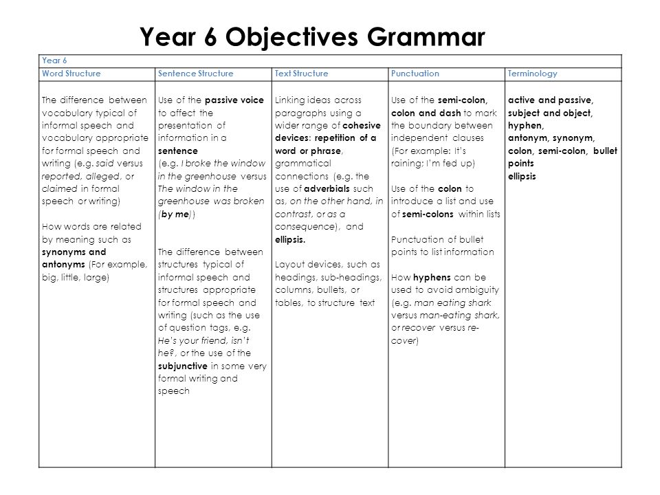differences between speech and writing Learn & improve your english writing an article or speech is an art the following steps will help you to achieve this art difference between article and speech.