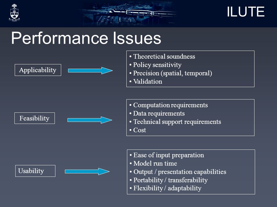 ILUTE Performance Issues Theoretical soundness Policy sensitivity Precision (spatial, temporal) Validation Feasibility Computation requirements Data requirements Technical support requirements Cost Applicability Ease of input preparation Model run time Output / presentation capabilities Portability / transferability Flexibility / adaptability Usability