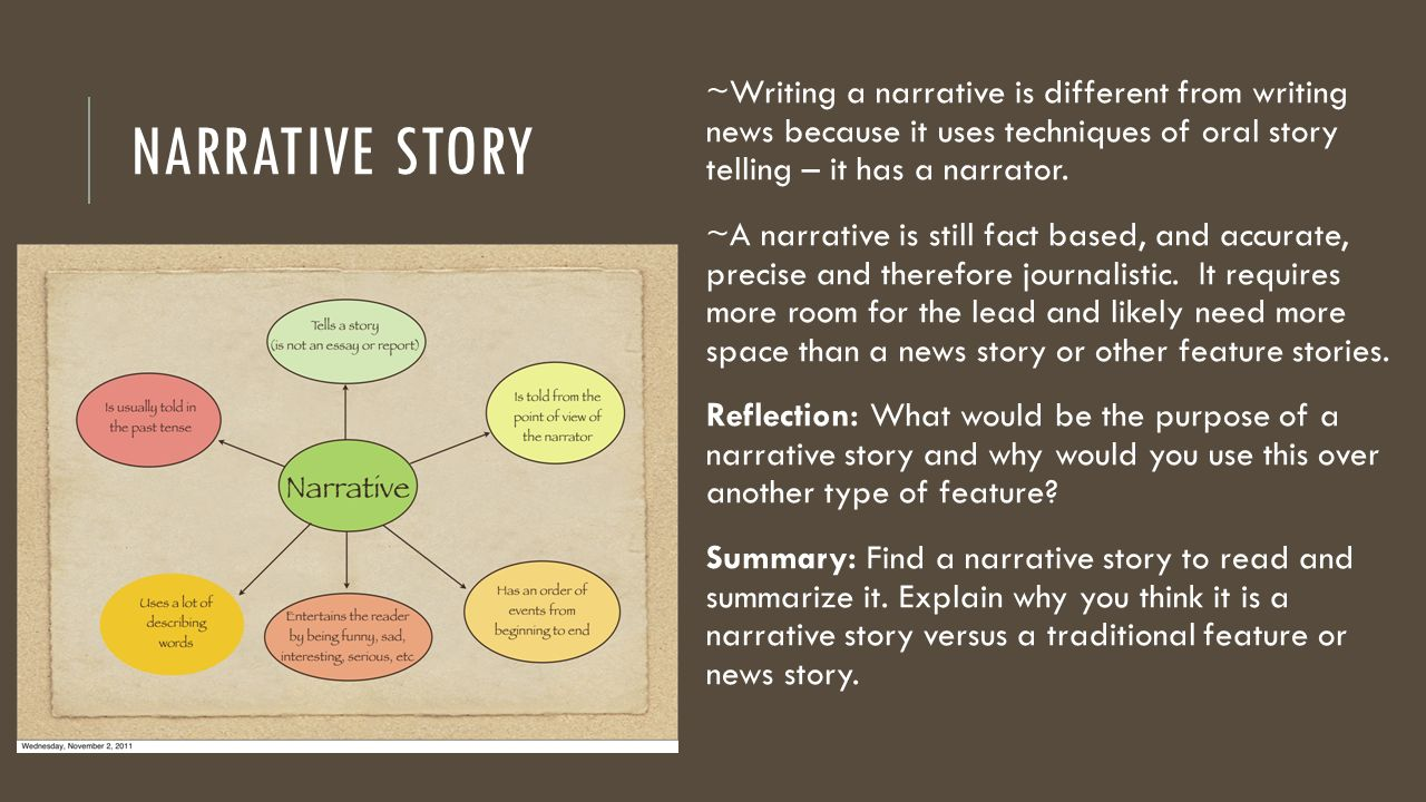 essay of story writing