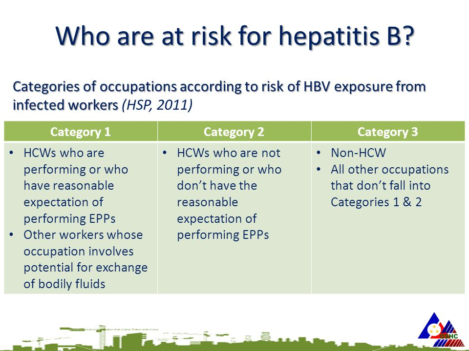 Who are at risk for hepatitis B.