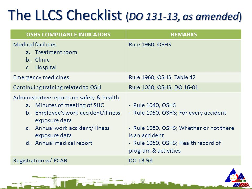 The LLCS Checklist (DO 131-13, as amended) OSHS COMPLIANCE INDICATORSREMARKS Medical facilities a.Treatment room b.Clinic c.Hospital Rule 1960; OSHS Emergency medicinesRule 1960, OSHS; Table 47 Continuing training related to OSHRule 1030, OSHS; DO 16-01 Administrative reports on safety & health a.Minutes of meeting of SHC b.Employee's work accident/illness exposure data c.Annual work accident/illness exposure data d.Annual medical report - Rule 1040, OSHS - Rule 1050, OSHS; For every accident - Rule 1050, OSHS; Whether or not there is an accident - Rule 1050, OSHS; Health record of program & activities Registration w/ PCABDO 13-98