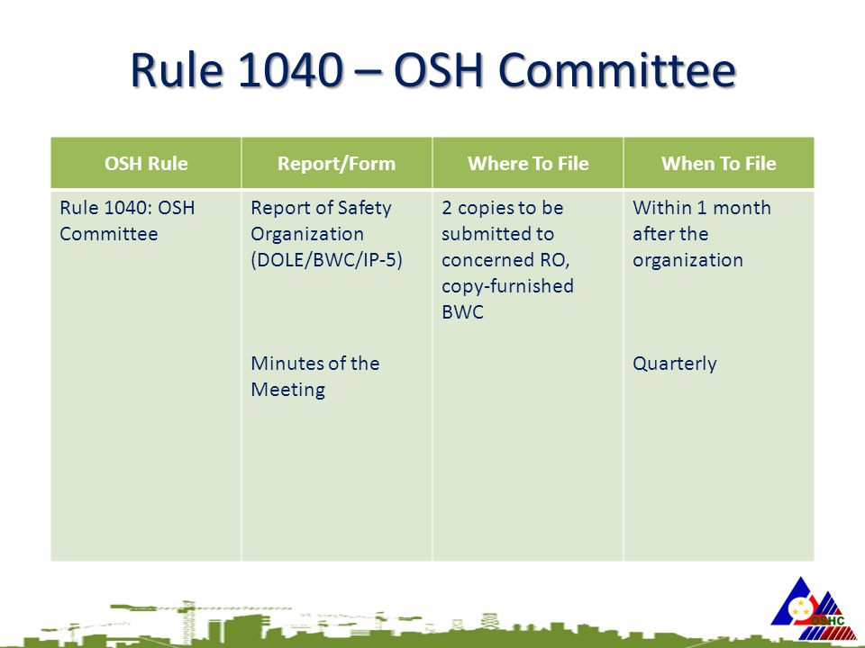 Rule 1040 – OSH Committee OSH RuleReport/FormWhere To FileWhen To File Rule 1040: OSH Committee Report of Safety Organization (DOLE/BWC/IP-5) Minutes of the Meeting 2 copies to be submitted to concerned RO, copy-furnished BWC Within 1 month after the organization Quarterly