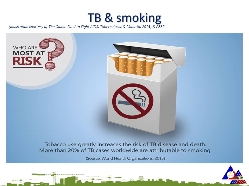 TB & smoking (Illustration courtesy of The Global Fund to Fight AIDS, Tuberculosis, & Malaria, 2015) & PBSP