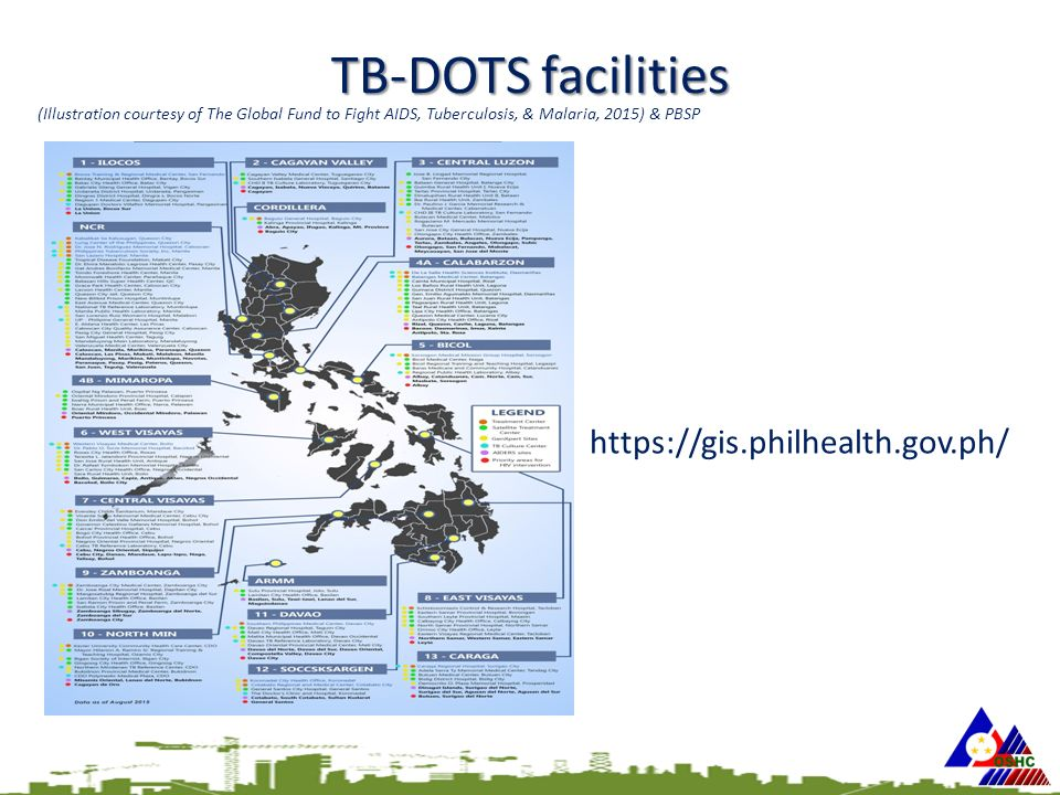 TB-DOTS facilities (Illustration courtesy of The Global Fund to Fight AIDS, Tuberculosis, & Malaria, 2015) & PBSP https://gis.philhealth.gov.ph/
