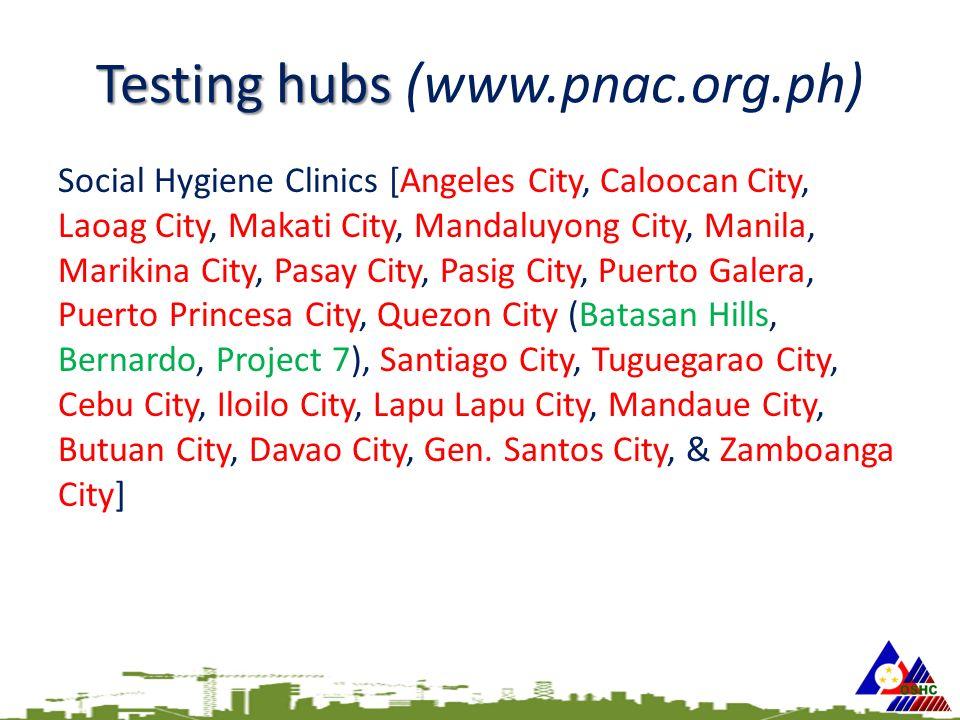 Testing hubs Testing hubs (www.pnac.org.ph) Social Hygiene Clinics [Angeles City, Caloocan City, Laoag City, Makati City, Mandaluyong City, Manila, Marikina City, Pasay City, Pasig City, Puerto Galera, Puerto Princesa City, Quezon City (Batasan Hills, Bernardo, Project 7), Santiago City, Tuguegarao City, Cebu City, Iloilo City, Lapu Lapu City, Mandaue City, Butuan City, Davao City, Gen.