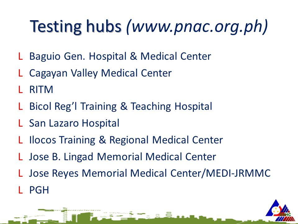 Testing hubs Testing hubs (www.pnac.org.ph) LBaguio Gen.