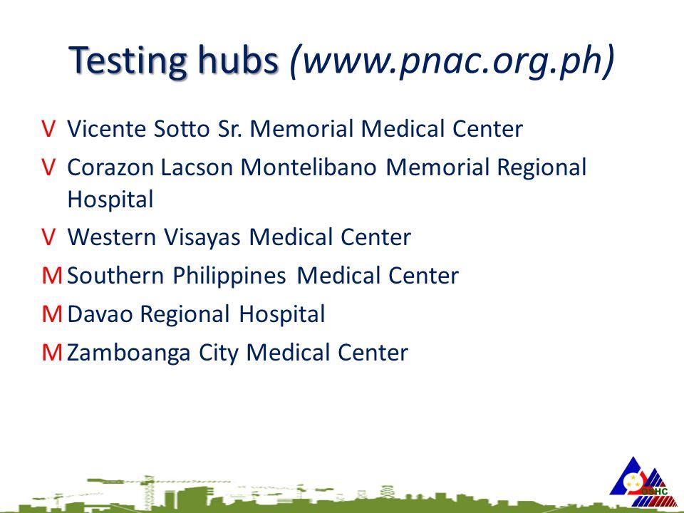 Testing hubs Testing hubs (www.pnac.org.ph) VVicente Sotto Sr.
