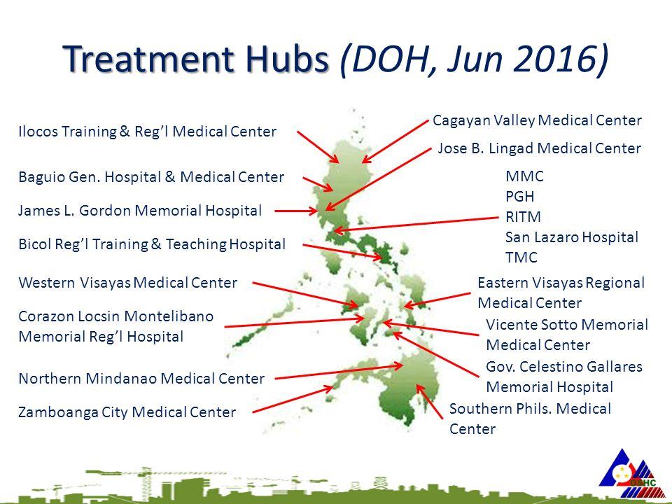 Treatment Hubs Treatment Hubs (DOH, Jun 2016) Ilocos Training & Reg'l Medical Center Cagayan Valley Medical Center Baguio Gen.