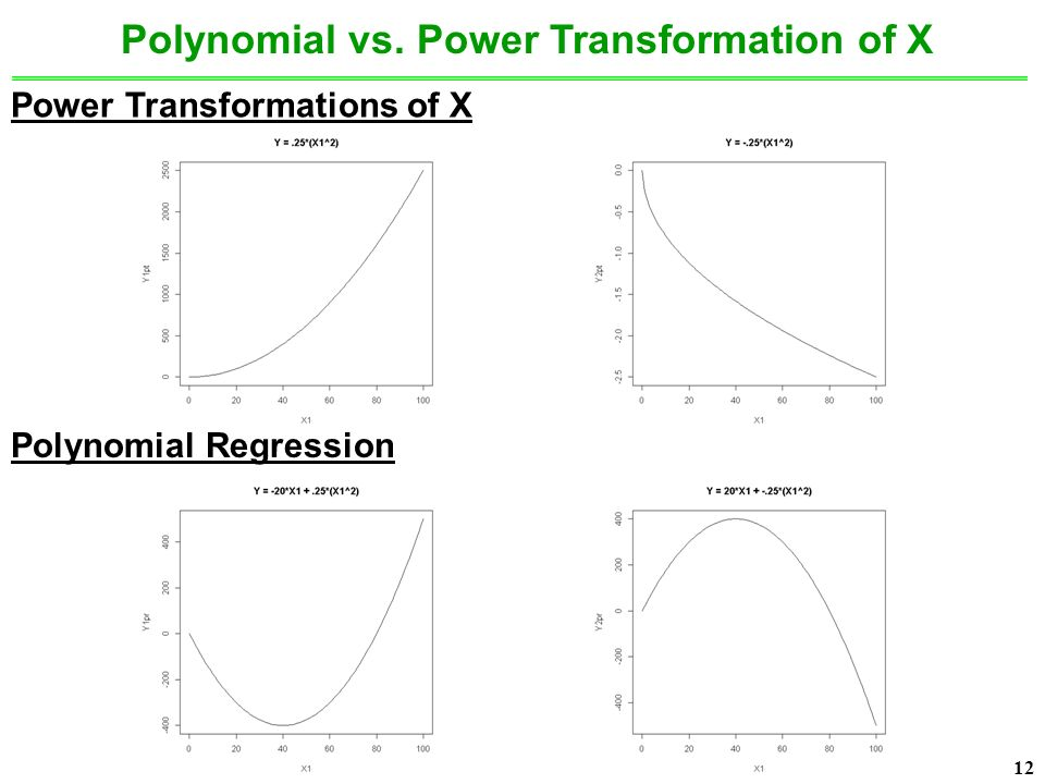 12 Polynomial vs. Power Transformation of X Power Transformations of X Polynomial Regression