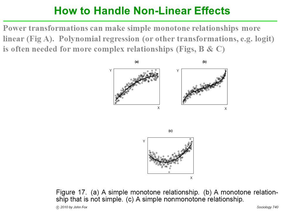 Power transformations can make simple monotone relationships more linear (Fig A).