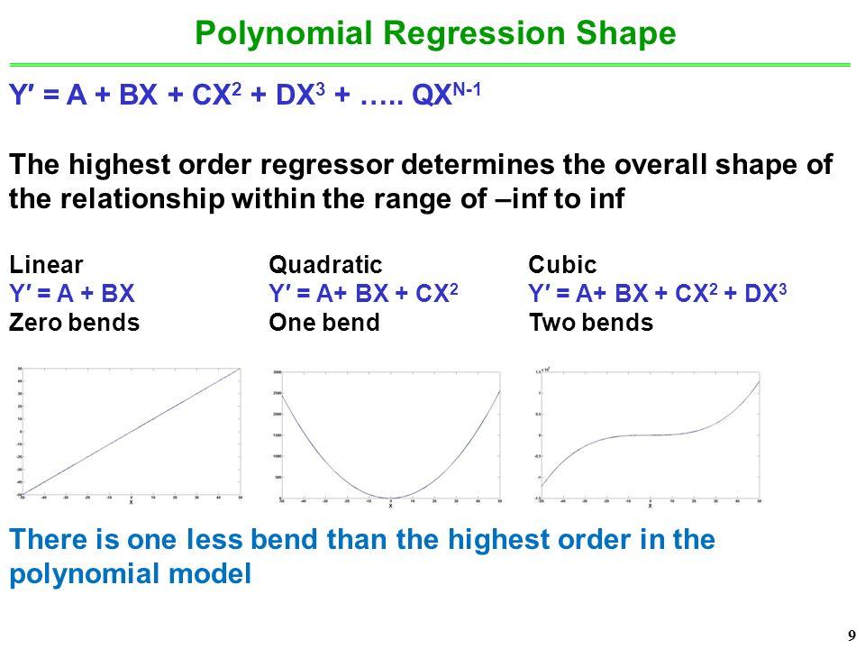 9 9 Y′ = A + BX + CX 2 + DX 3 + …..