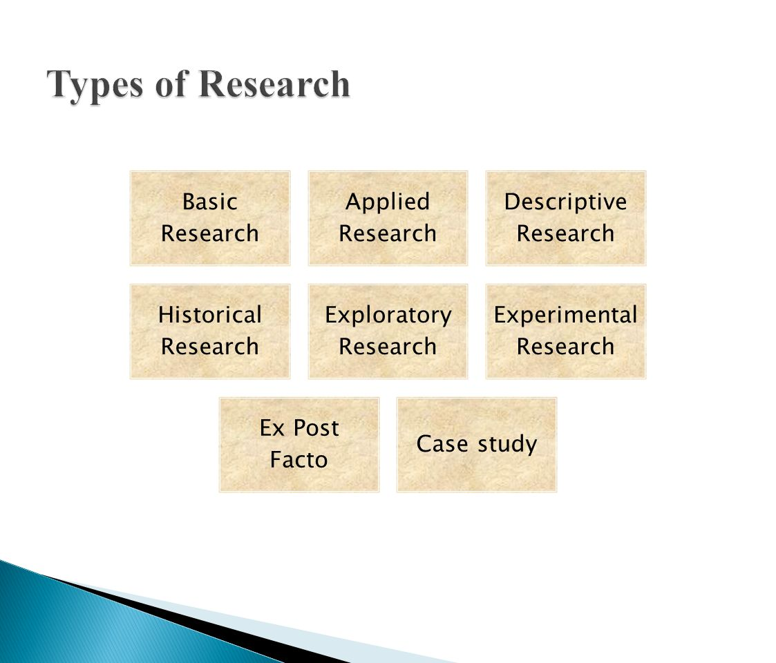Difference Between Case Study and Descriptive Approach to Research