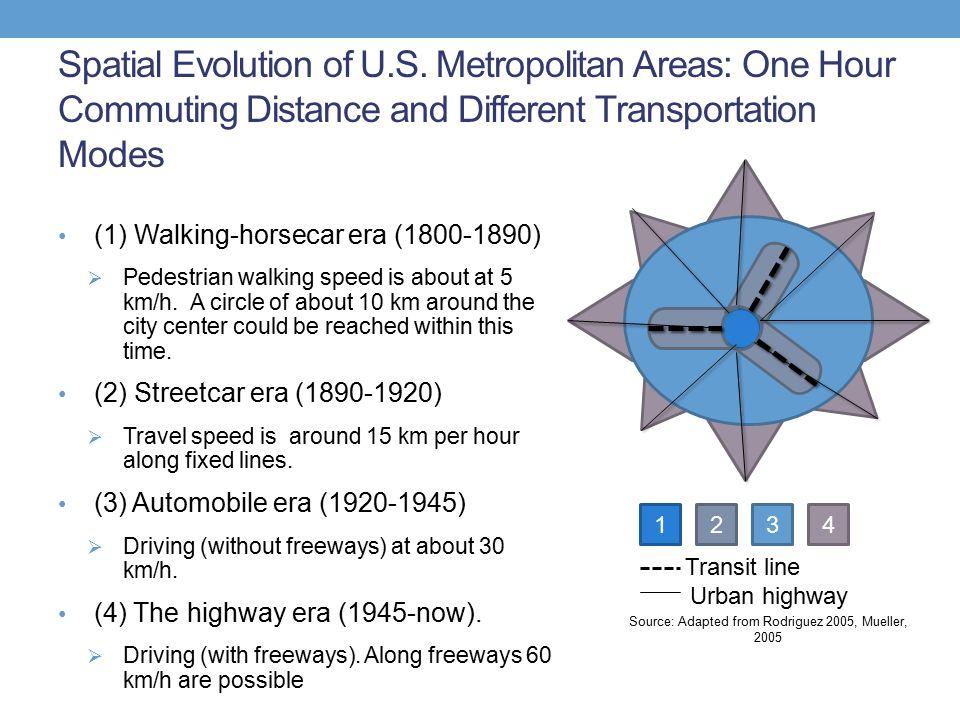 Spatial Evolution of U.S.