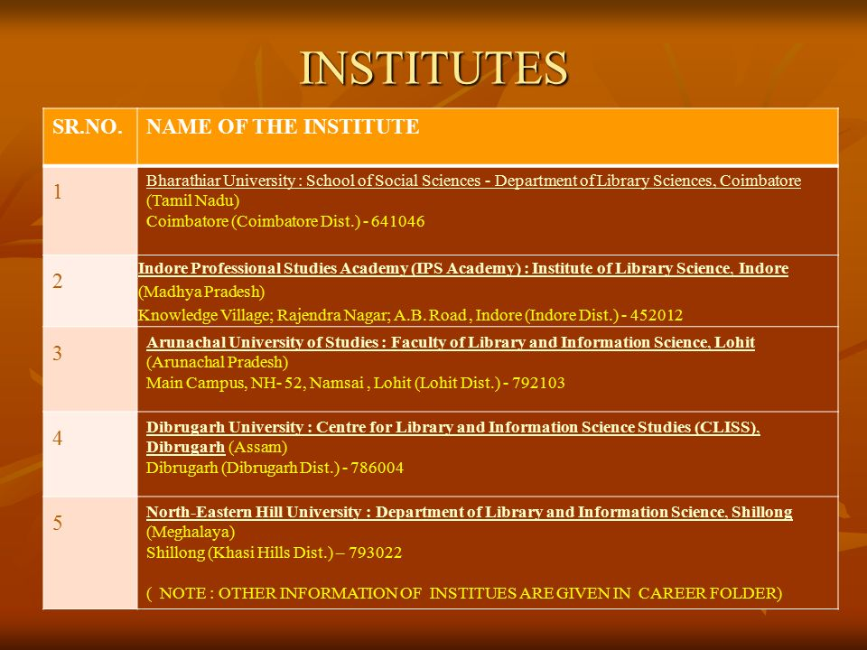 INSTITUTES SR.NO.NAME OF THE INSTITUTE 1 Bharathiar University : School of Social Sciences - Department of Library Sciences, Coimbatore Bharathiar University : School of Social Sciences - Department of Library Sciences, Coimbatore (Tamil Nadu) Coimbatore (Coimbatore Dist.) - 641046 2 Indore Professional Studies Academy (IPS Academy) : Institute of Library Science, Indore Indore Professional Studies Academy (IPS Academy) : Institute of Library Science, Indore (Madhya Pradesh) Knowledge Village; Rajendra Nagar; A.B.