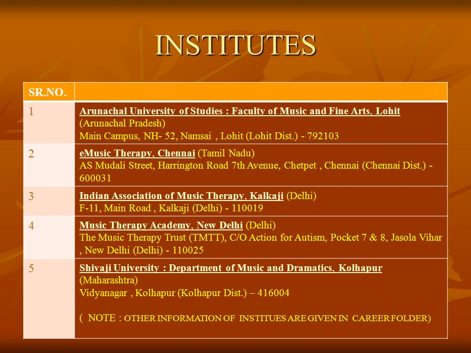 INSTITUTES SR.NO.