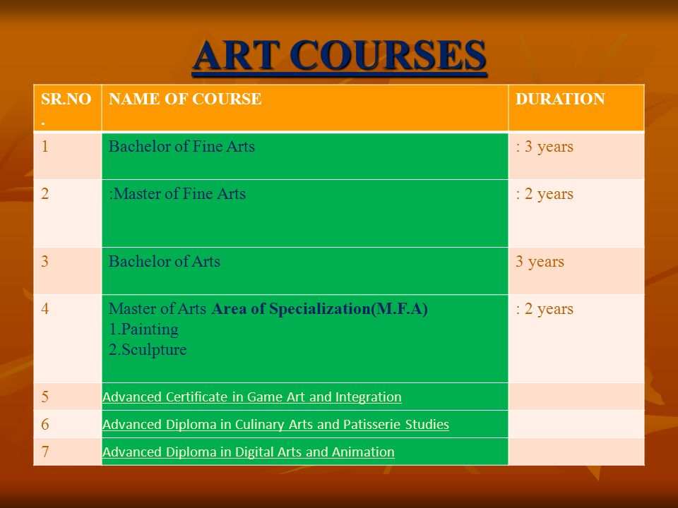 ART COURSES SR.NO.