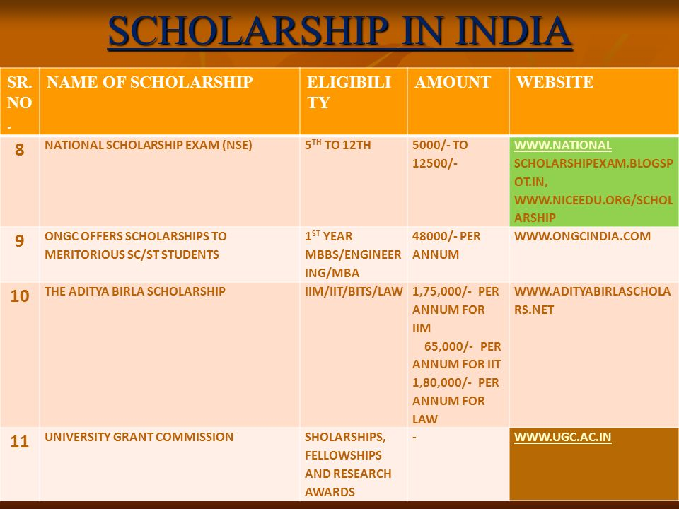 SCHOLARSHIP IN INDIA SR. NO.
