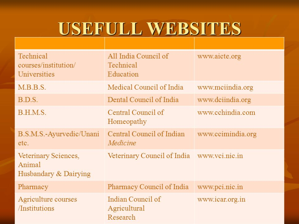 USEFULL WEBSITES Technical courses/institution/ Universities All India Council of Technical Education www.aicte.org M.B.B.S.Medical Council of Indiawww.mciindia.org B.D.S.Dental Council of Indiawww.dciindia.org B.H.M.S.Central Council of Homeopathy www.cchindia.com B.S.M.S.-Ayurvedic/Unani etc.