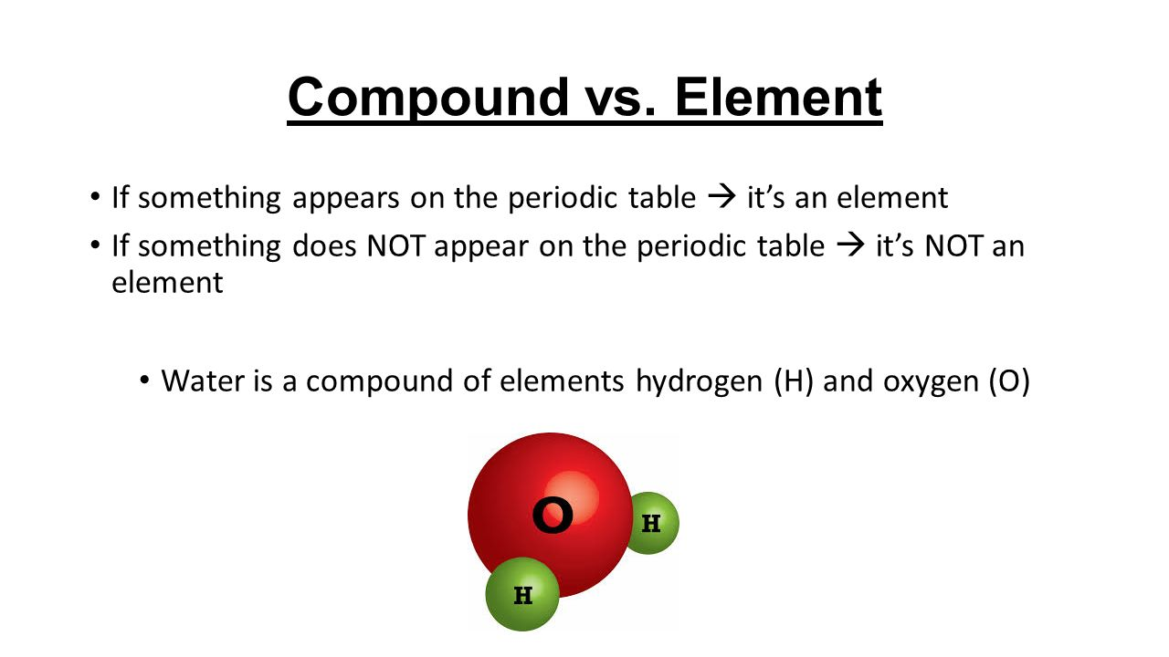 Elements and the periodic table nelson science perspectives 9 7 compound vs element if something appears on the periodic table gamestrikefo Image collections