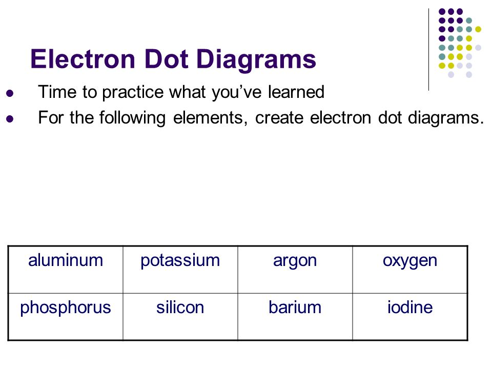 slide_11 element silicon dot diagram electron dot diagram for aluminum  at gsmx.co
