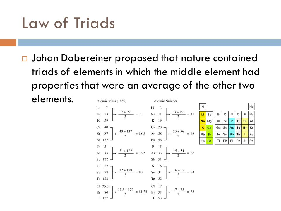 4 Law Of Triads Johan Dobereiner Proposed That Nature Contained Elements In Which The Middle Element Had Properties Were An Average