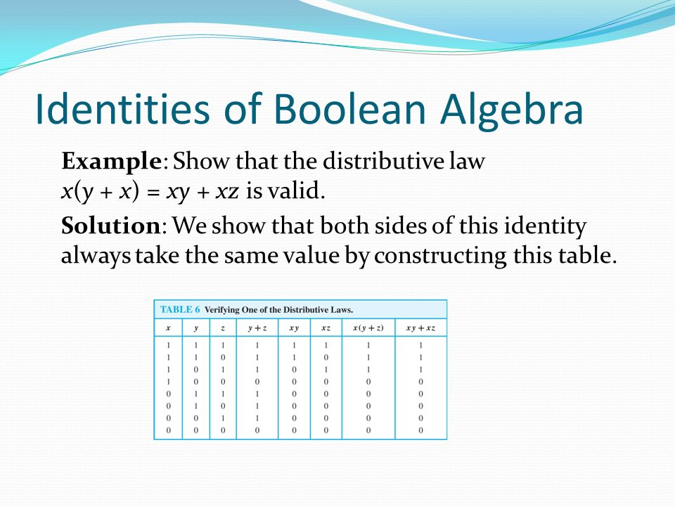 Identities of Boolean Algebra Example: Show that the distributive law x(y + x) = xy + xz is valid.