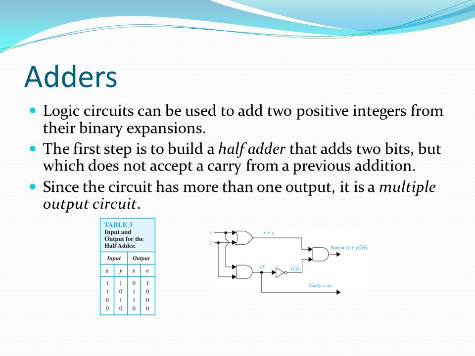 Adders Logic circuits can be used to add two positive integers from their binary expansions.