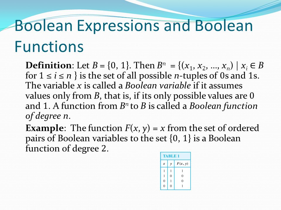 Boolean Expressions and Boolean Functions Definition: Let B = { 0, 1 }.