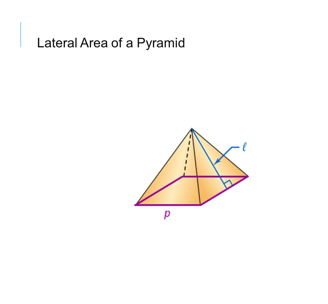 worksheet Surface Area Of A Pyramid surface area of right pyramids slant height a pyramid the 3 lateral pyramid