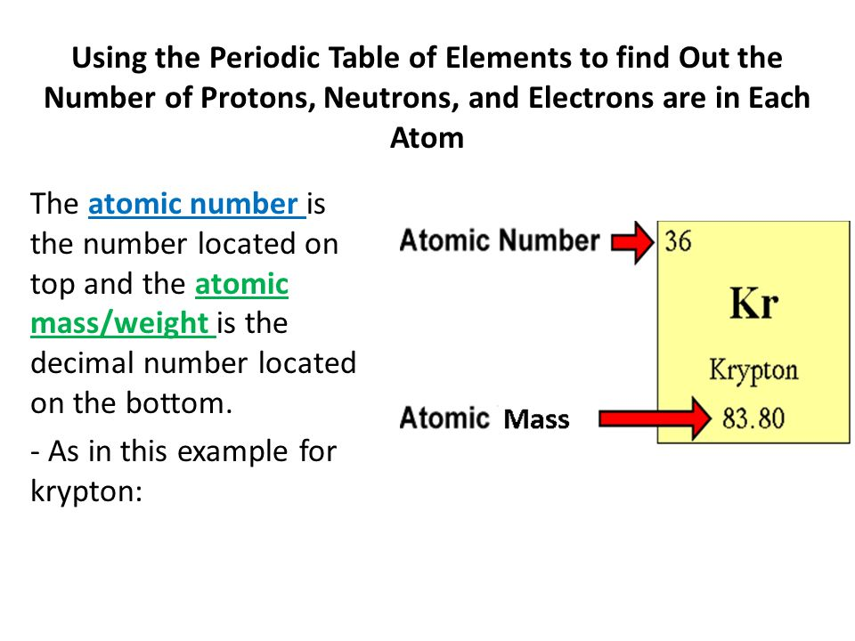 Warm up q what information do you think you can get about the atomic number is the number located on top and the atomic massweight is urtaz Images