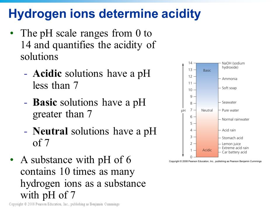 Copyright © 2008 Pearson Education, Inc., publishing as Benjamin Cummings Hydrogen ions determine acidity The pH scale ranges from 0 to 14 and quantifies the acidity of solutions -Acidic solutions have a pH less than 7 -Basic solutions have a pH greater than 7 -Neutral solutions have a pH of 7 A substance with pH of 6 contains 10 times as many hydrogen ions as a substance with pH of 7