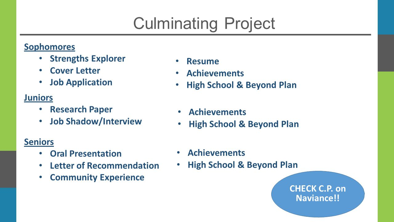culminating research paper Culminating project for families requirements for eleventh grade are all presented during all research papers must be three to four pages in length.