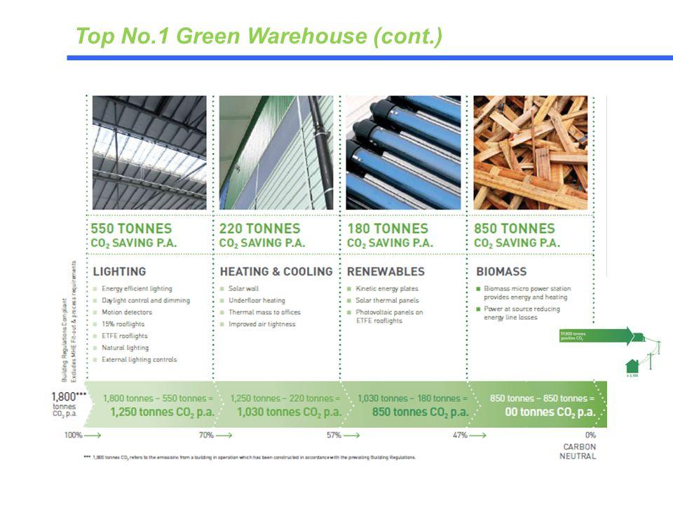 Top No.1 Green Warehouse (cont.)