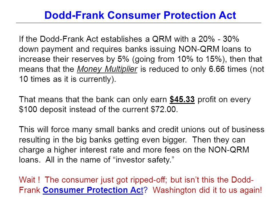 Washington consumer loan act