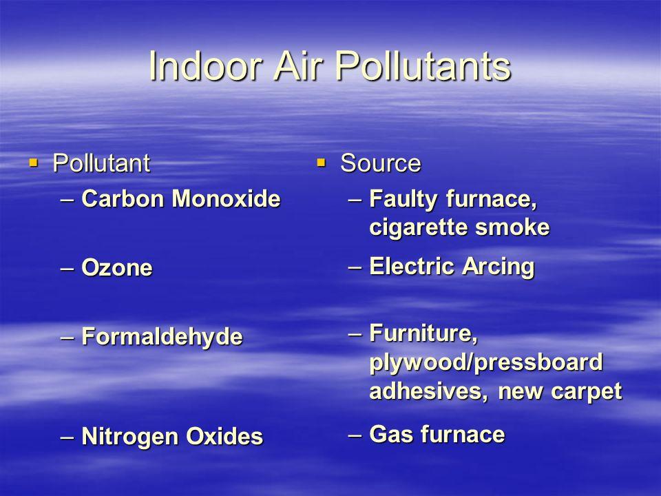 Indoor Air Pollutants  Pollutant –Carbon Monoxide –Ozone –Formaldehyde –Nitrogen Oxides  Source –Faulty furnace, cigarette smoke –Electric Arcing –Furniture, plywood/pressboard adhesives, new carpet –Gas furnace