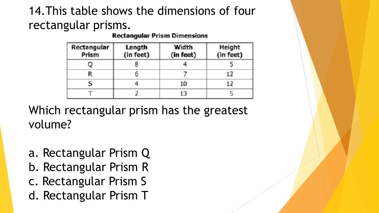 This table shows the dimensions of four rectangular prisms.