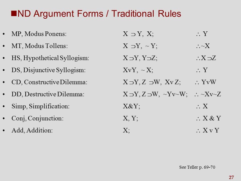 27 ND Argument Forms / Traditional Rules MP, Modus Ponens: X  Y, X;  Y MT, Modus Tollens:X  Y, ~ Y;  ~X HS, Hypothetical Syllogism:X  Y, Y  Z;  X  Z DS, Disjunctive Syllogism:XvY, ~ X;  Y CD, Constructive Dilemma:X  Y, Z  W, Xv Z;  YvW DD, Destructive Dilemma:X  Y, Z  W, ~Yv~W;  ~Xv~Z Simp, Simplification:X&Y;  X Conj, Conjunction:X, Y;  X & Y Add, Addition:X;  X v Y See Teller p.