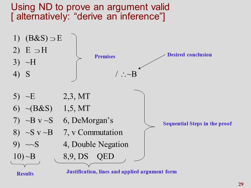 29 Using ND to prove an argument valid [ alternatively: derive an inference ] 1)(B&S)  E 2)E  H 3)~H 4)S /  ~B 5)~E 2,3, MT 6)~(B&S)1,5, MT 7)~B v ~S6, DeMorgan's 8)~S v ~B7, v Commutation 9)~~S4, Double Negation 10)~B8,9, DS QED Sequential Steps in the proof Desired conclusion Justification, lines and applied argument form Results Premises